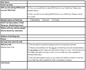 Detailed Field Trip Information Picture print out